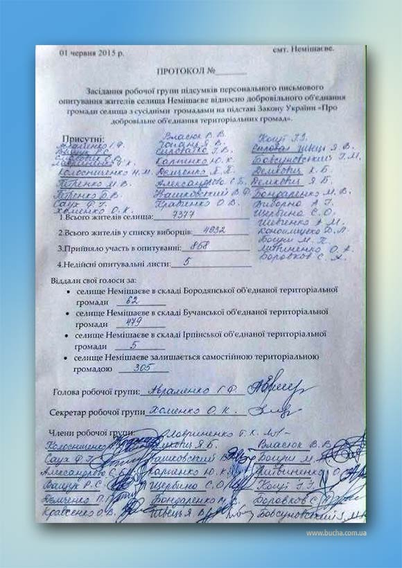 Чи будуть Микуличі у складі Бучанської обєднанної громади?