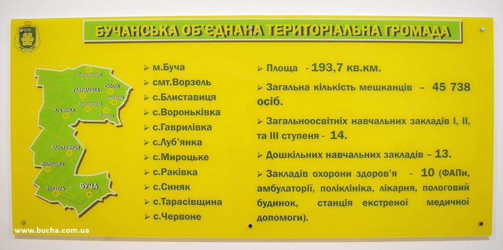 Міський голова Анатолій Федорук про об'єднання громад