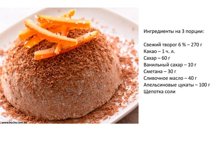 Вкусная Пасха: рецепты для праздничного стола